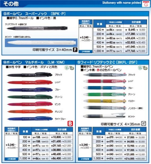 ball pen shinkakaku4